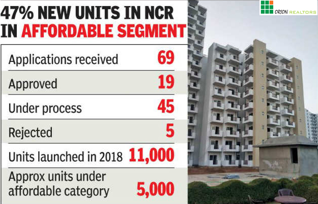 19 affordable housing projects get government's approval