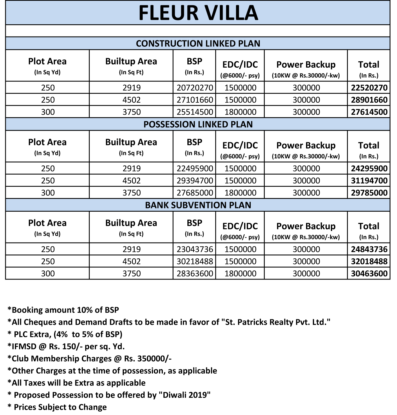 Central Park Flower Valley Fleur Villas Price list